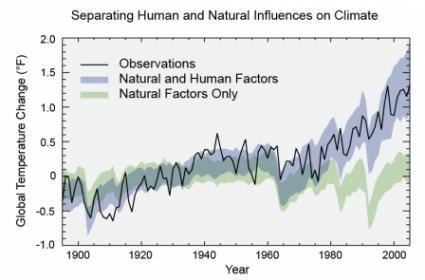 Name:  models-observed-human-natural.jpg Views: 56 Size:  18.4 KB