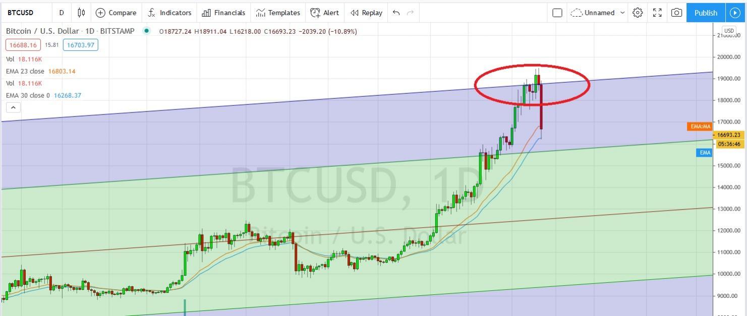 Name:  bitcoin nov 26 20.jpg Views: 471 Size:  89.6 KB
