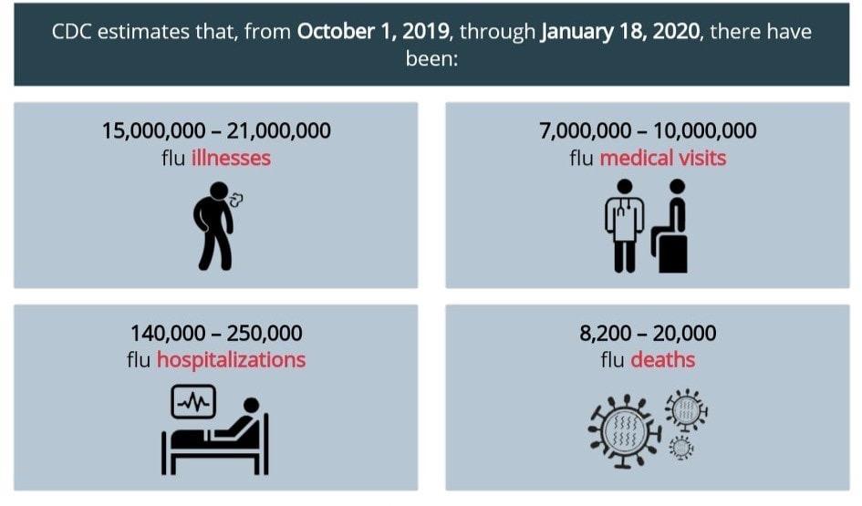 Name:  Flu.JPG Views: 1958 Size:  70.3 KB