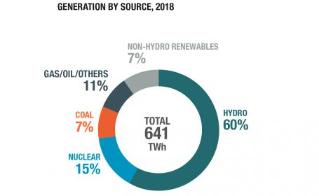 Name:  generation-by-source-electricity_07-2020.jpg Views: 1248 Size:  11.8 KB