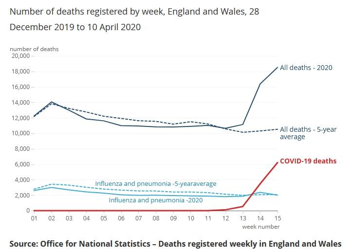 Name:  Weekly deaths.jpg Views: 273 Size:  75.9 KB